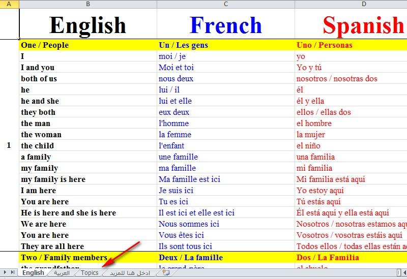 بالصور قواعد النطق في اللغة الفرنسية 20160713 1781