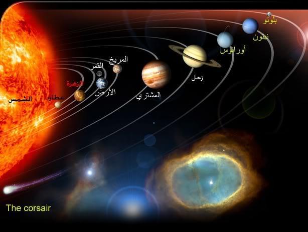 صور بحث حول كواكب المجموعة الشمسية