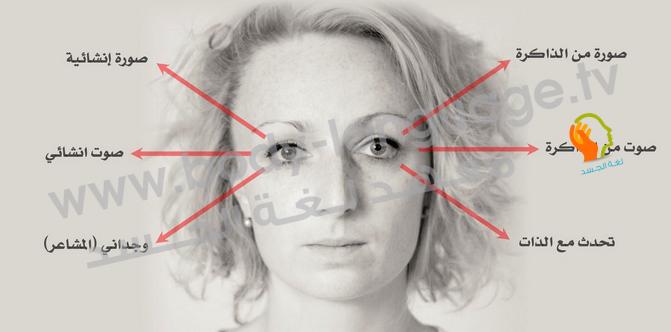 بالصور كيف افهم لغة العيون بالصور 20160716 73