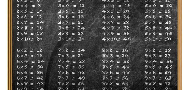 بالصور تعليم جدول الضرب بسهولة 20160718 1275