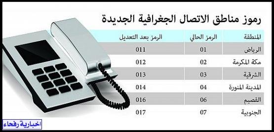 صور الرقم الخاص بفتح خط السعودية
