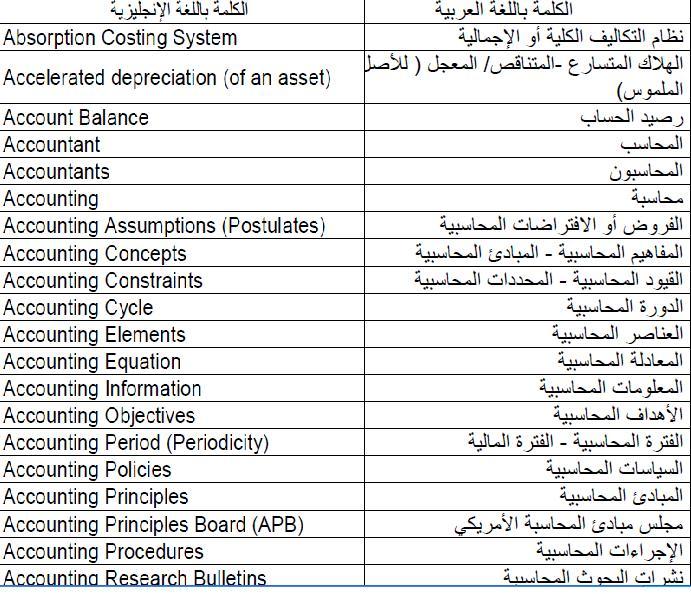 المصطلحات المحاسبية باللغة الانجليزية اجمل بنات