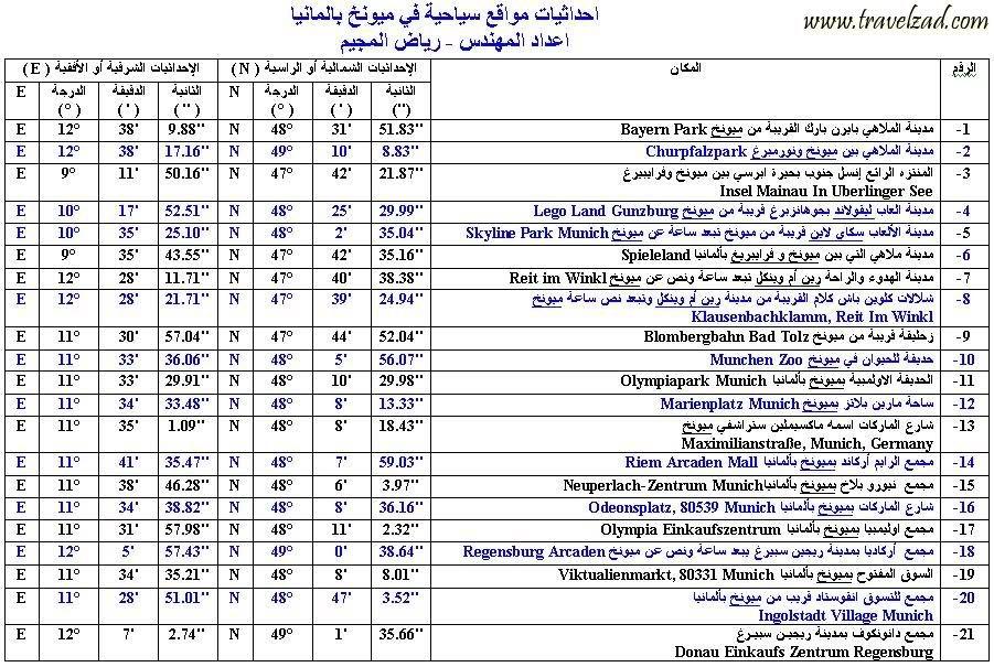 بالصور احداثيات مواقع مدينة الرياض 20160719 1612