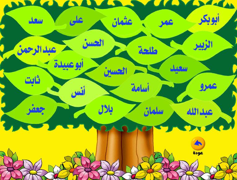 صور شجرة الانبياء من ادم الى محمد