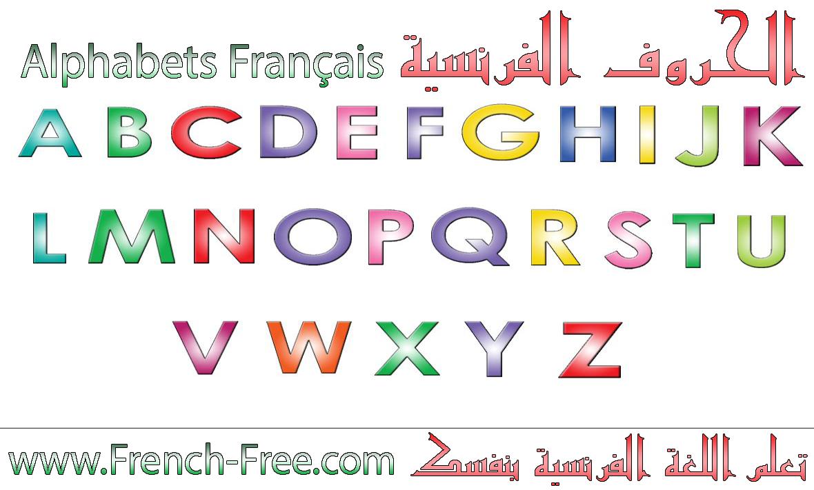 صور حروف الغة الفرنسية مكتوبه مع طريقة نطقها