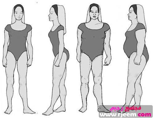 بالصور ما هو الجسم المثالي للمراة 20160723 90
