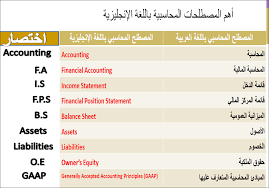 بالصور مصطلحات عربية باللغة الانجليزية  من اصل عربى 20160725 1