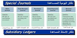 بالصور مصطلحات عربية باللغة الانجليزية  من اصل عربى 20160725 11