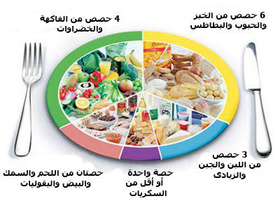 بالصور اهمية وفوائد الطعام الصحي 20160726 23