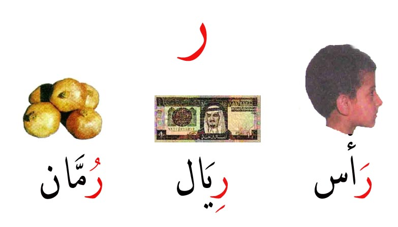 بالصور كلمات بحرف ر في اللغة العربية 20160726 274