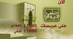 صوره قناة حلب اليوم على النايل سات
