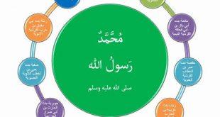 صورة ابناء وبنات الرسول صلى الله عليه وسلم